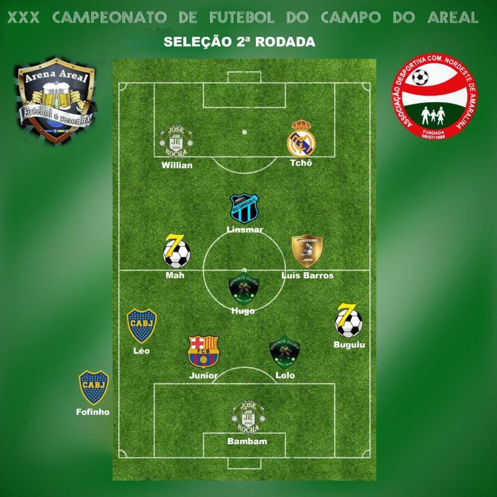 Photo of CAMPEONATO DO AREAL 2018: Confira a seleção da rodada