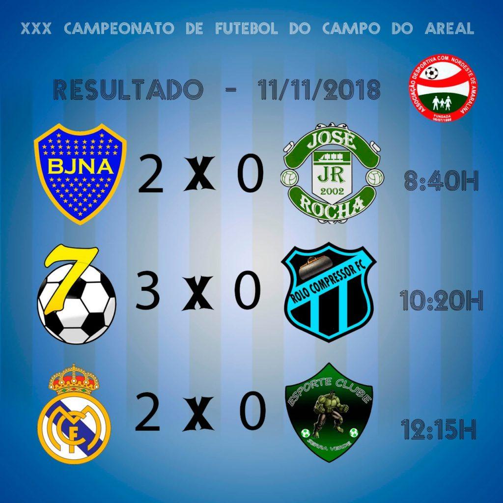 Photo of CAMPEONATO DO AREAL: O melhor Futebol da Várzea de Salvador