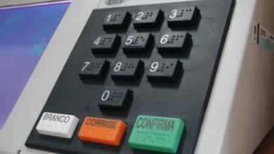 Photo of Bahia está entre os 10 estados com maior número de deputados concorrendo às eleições municipais